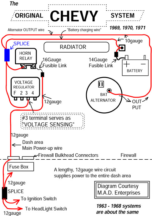 70 Chevelle Wiring Harness Junction Block Diagram Diagram Get – 1972 Chevelle Wiring Diagram